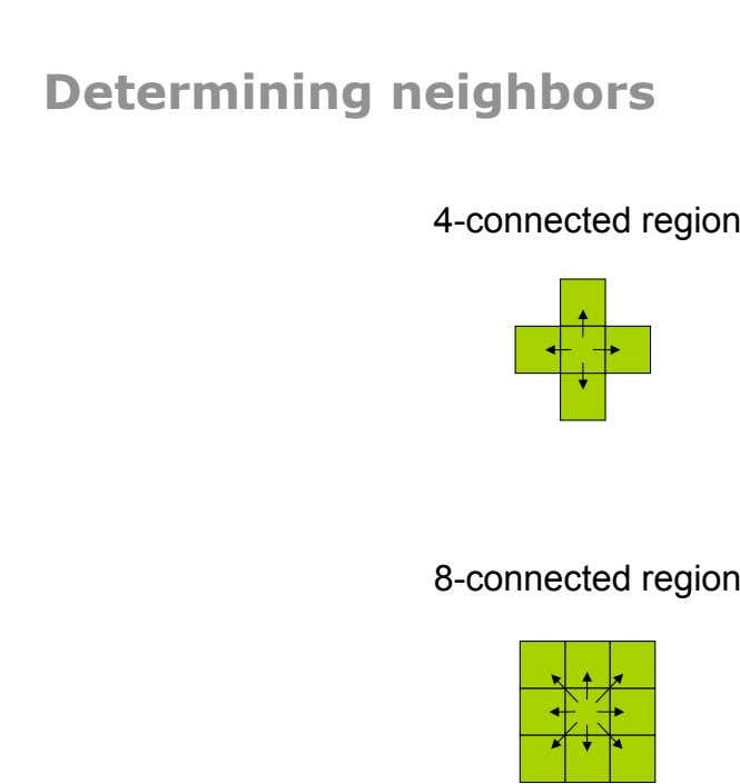 Determining neighbors 4-connected region 8-connected region