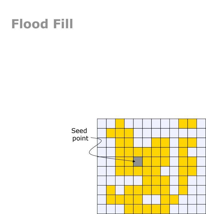 Flood Fill Seed point
