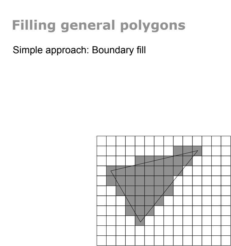 Filling general polygons Simple approach: Boundary fill