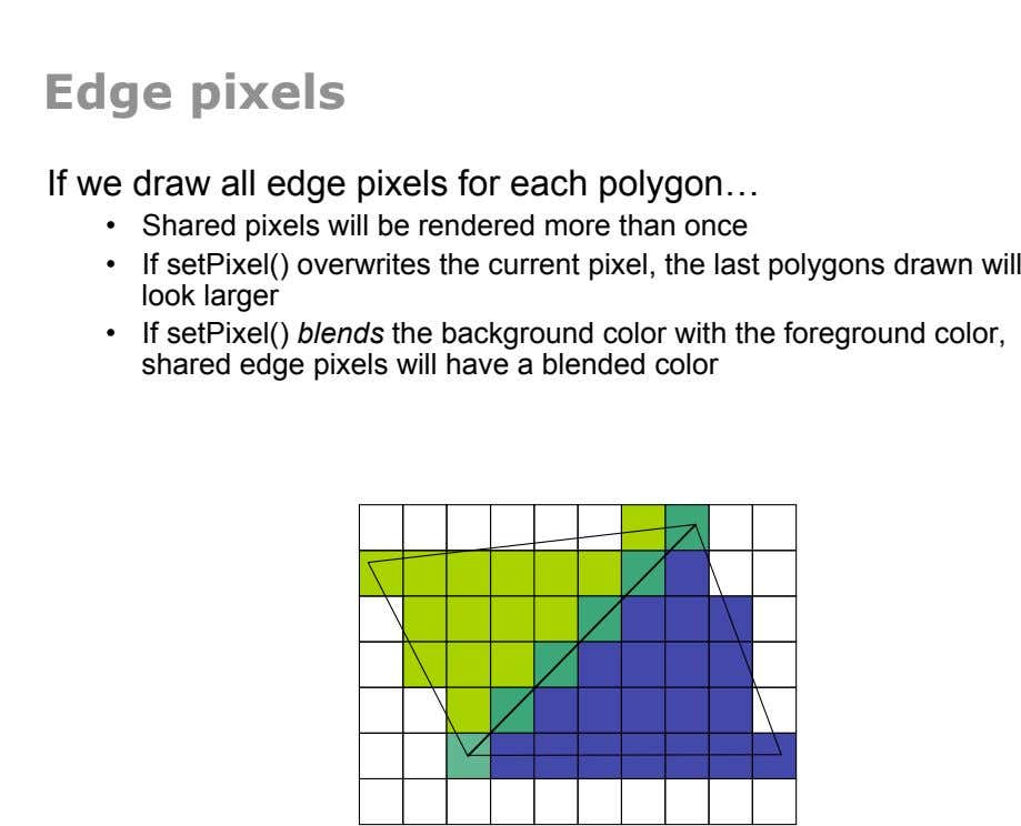 Edge pixels If we draw all edge pixels for each polygon… •  Shared pixels will be