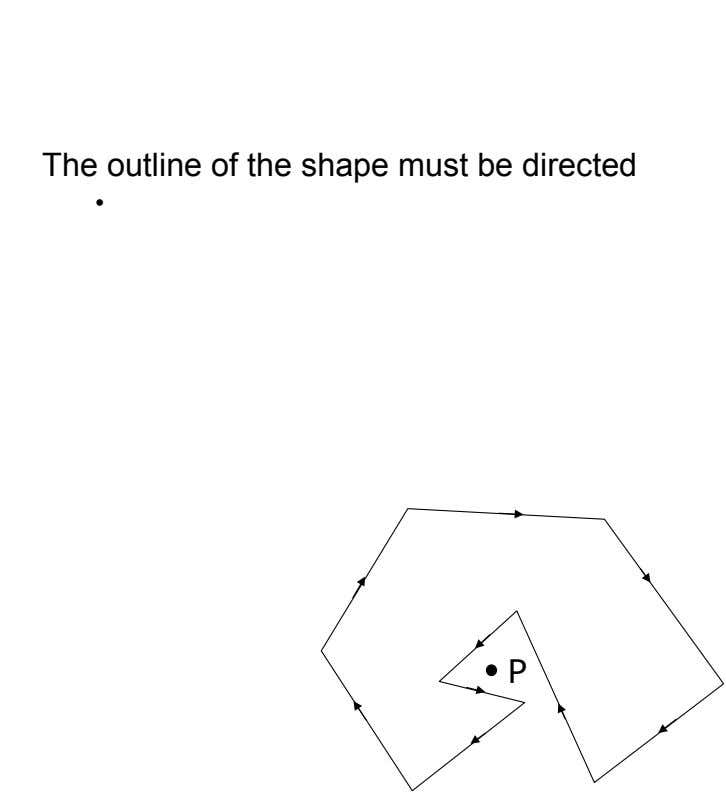 The outline of the shape must be directed •  P