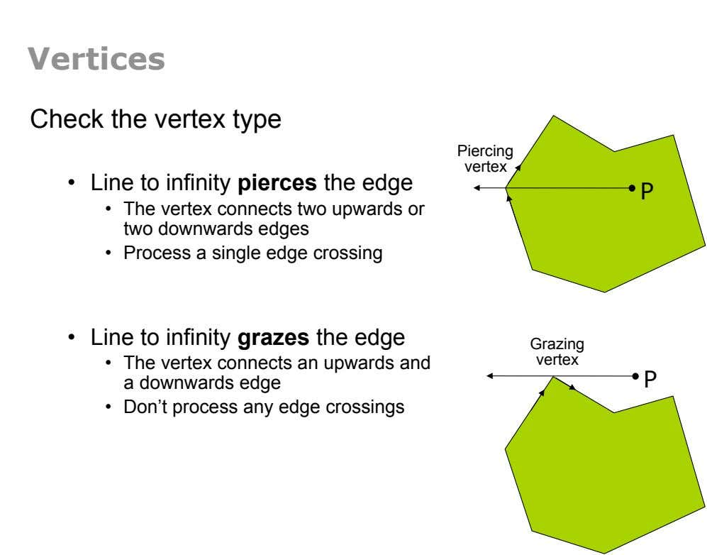 Vertices Check the vertex type Piercing vertex •  Line to infinity pierces the edge P •