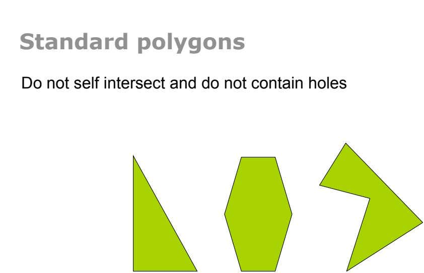 Standard polygons Do not self intersect and do not contain holes