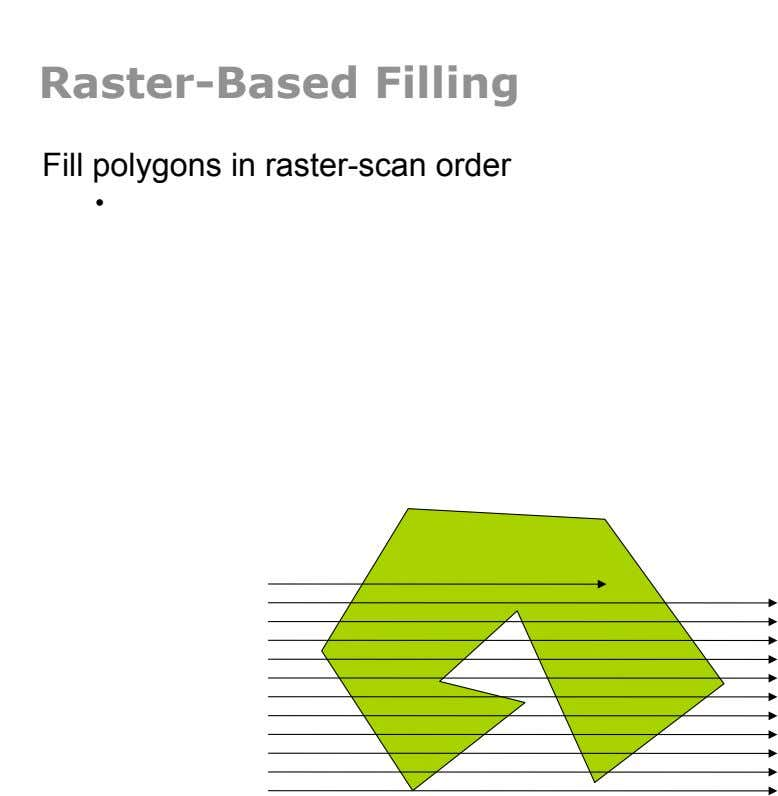 Raster-Based Filling Fill polygons in raster-scan order •