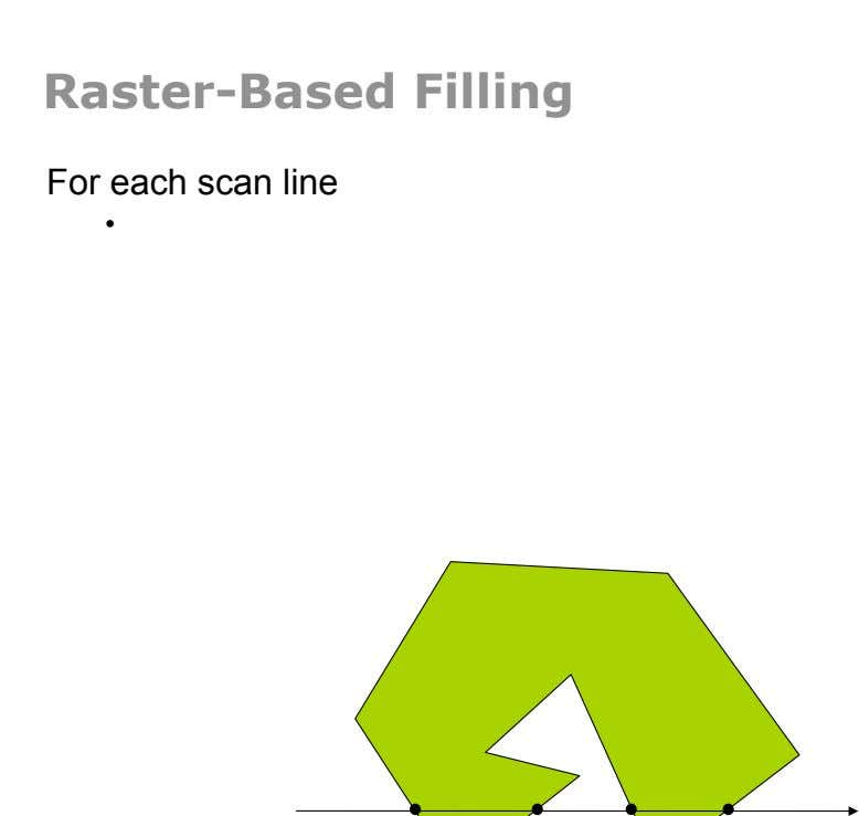 Raster-Based Filling For each scan line •  Determine points where the scan line intersects the polygon