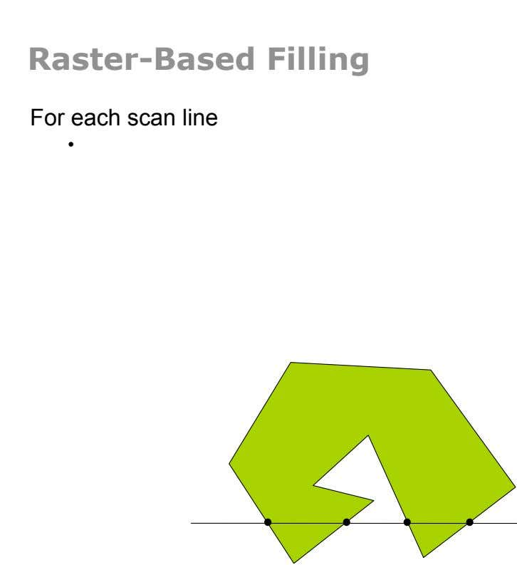 Raster-Based Filling For each scan line •