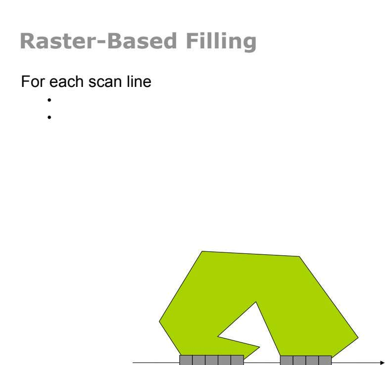 Raster-Based Filling For each scan line •  •  Determine points where the scan line intersects the