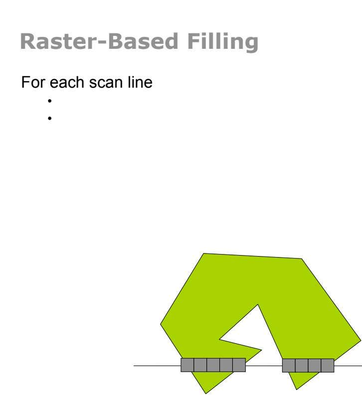 Raster-Based Filling For each scan line •  •