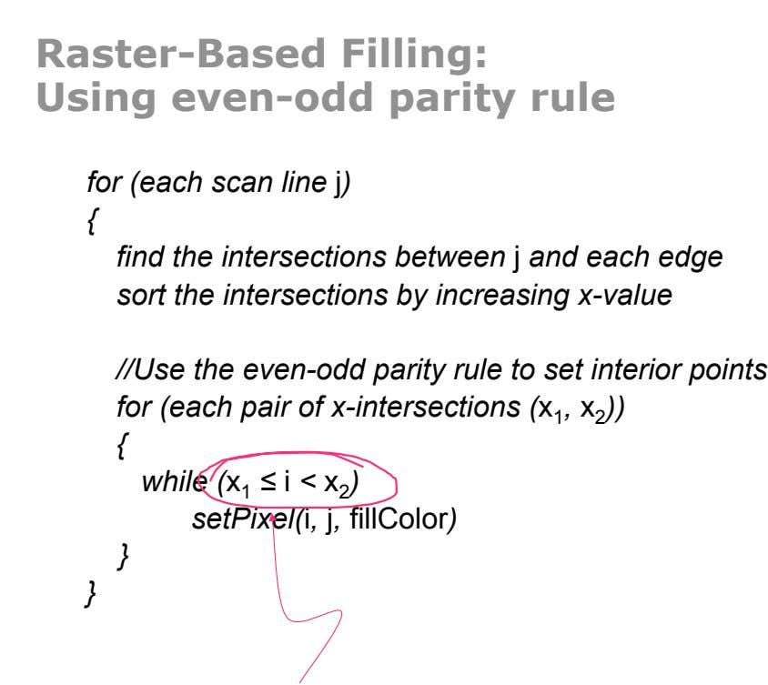 Raster-Based Filling: Using even-odd parity rule for (each scan line j) { find the intersections between