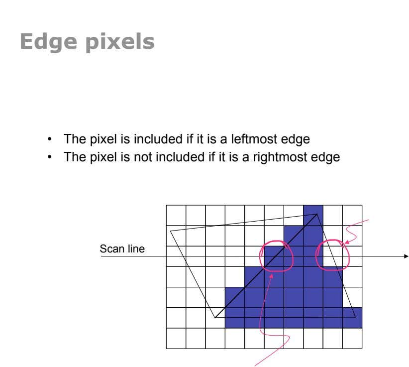 Edge pixels •  •  The pixel is included if it is a leftmost edge The pixel
