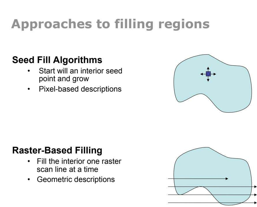 Approaches to filling regions Seed Fill Algorithms •  Start will an interior seed point and grow