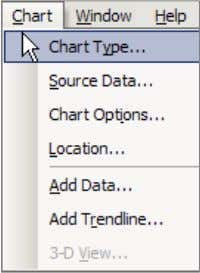 3-D View is discussed below. Source Data is used to The Chart Options dialog box has