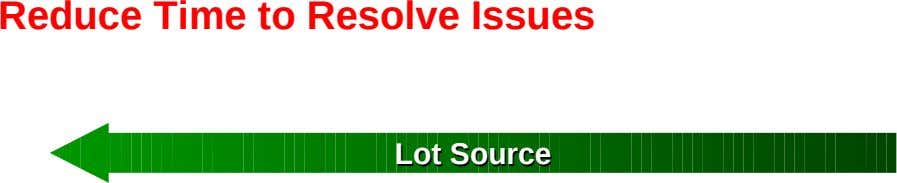 Reduce Time to Resolve Issues Lot Lot Source Source