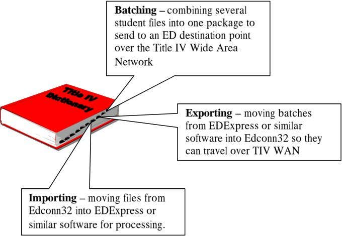 Batching – combining several student files into one package to send to an ED destination