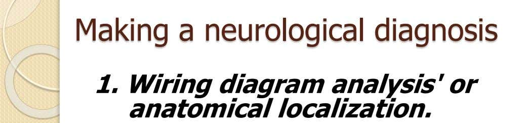 Making a neurological diagnosis 1. Wiring diagram analysis' or anatomical localization.