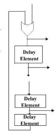 element cascade; (b) The equivalent Sequence-Counter Circuit A delay - element circuit (ring counter) that behaves