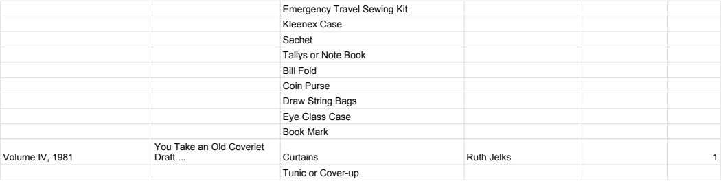 Emergency Travel Sewing Kit Kleenex Case Sachet Tallys or Note Book Bill Fold Coin Purse