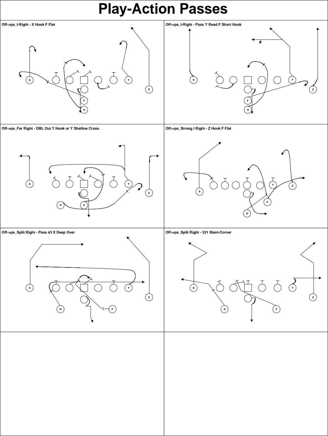 Play-Action Passes Off->pa_I-Right - X Hook F Flat Off->pa_I-Right - Pass Y Read F Short