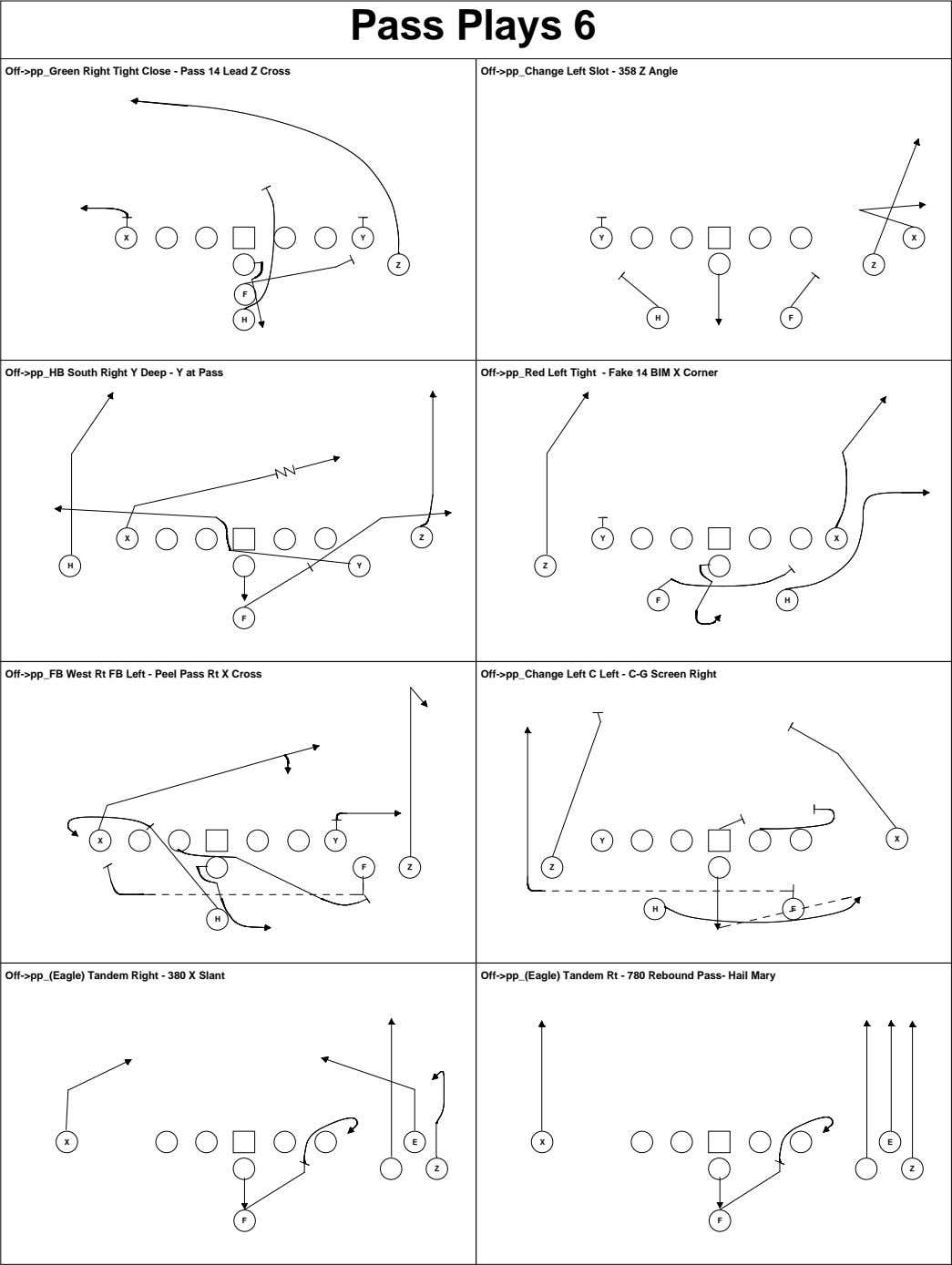 Pass Plays 6 Off->pp_Green Right Tight Close - Pass 14 Lead Z Cross Off->pp_Change Left