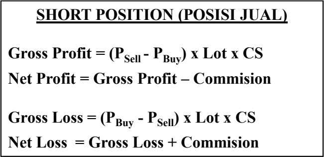 SHORT POSITIO (POSISI JUAL) Gross Profit = (P Sell - P Buy ) x Lot