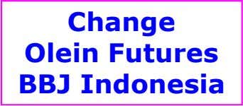 Change Olein Futures BBJ Indonesia