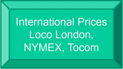 International Prices Loco London, NYMEX, Tocom