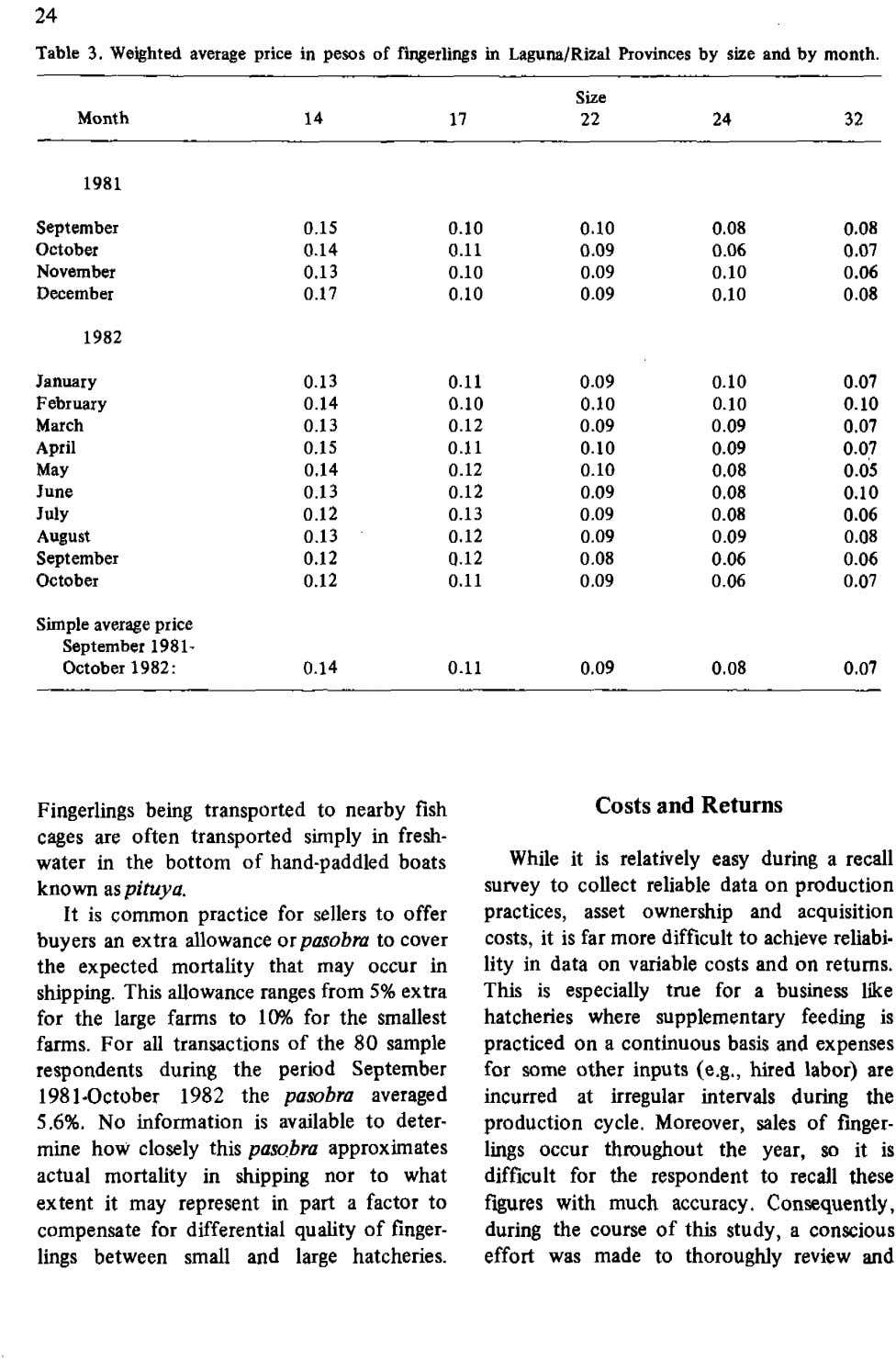Table 3. Weighted average price in pesos of fingerlings in LagunaIRizal Provinces by size and