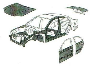 Component Identification Doors, bonnet and boot lid It is important to understand that all co mponent