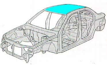 with a monocoque type chassis configuration. Roof panel The roof panel is a major structural member,