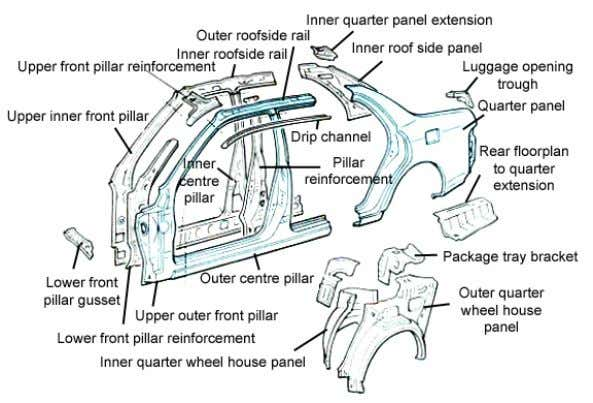 or at most a m ounting for the wiper linkage. Side structure The side of the
