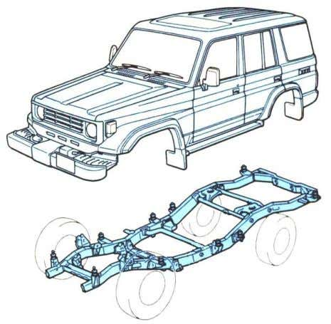 perhaps chassis stiffness less so. Self supporting frame This type of chassis is used on 4