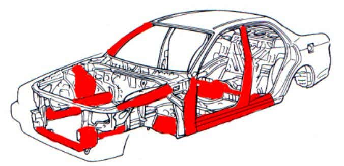 Load bearing points Areas marked in grey are some of the areas on a monocoque body