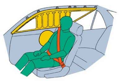 SRS Airbag SRS (Supplementary Restraint System) air bags are now commonplace. Airbags are now positioned to