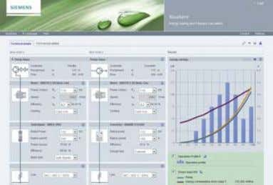 intuitive user guidance and graphi- cal user interface are additional ben- efits for the operator. siemens.com/sinasave