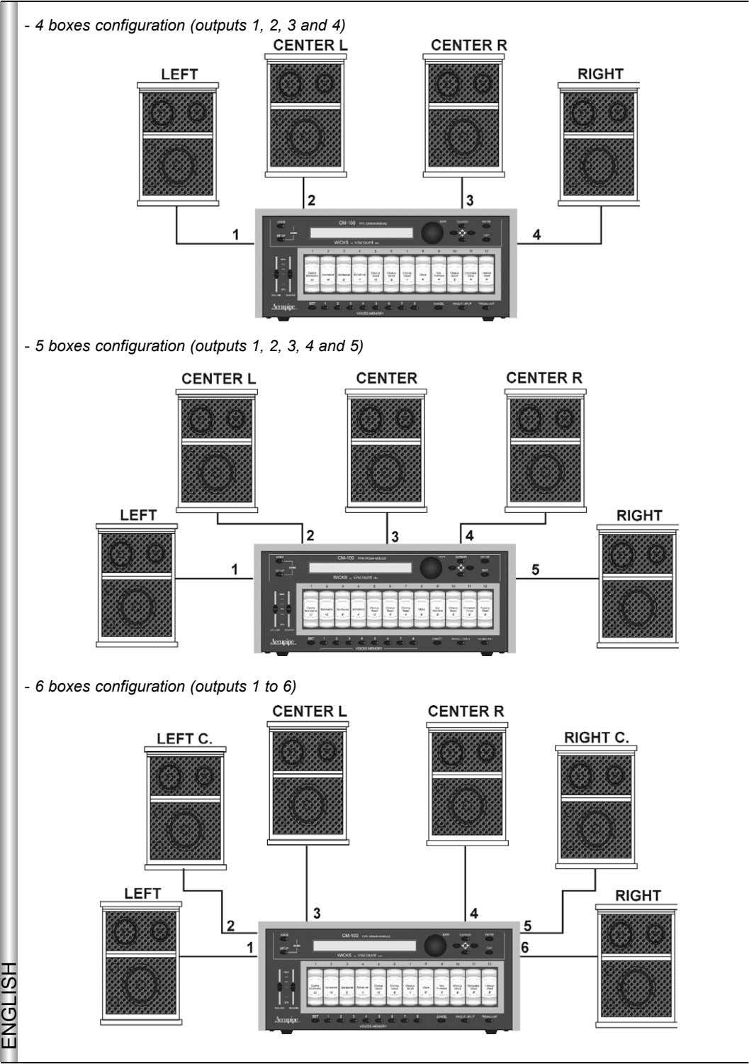 - 4 boxes configuration (outputs 1, 2, 3 and 4) - 5 boxes configuration (outputs