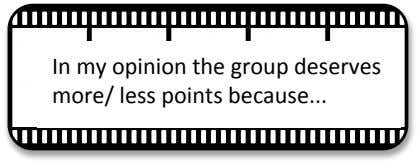 ! In#my#opinion#the#group#deserves# more/#less#points#because # !
