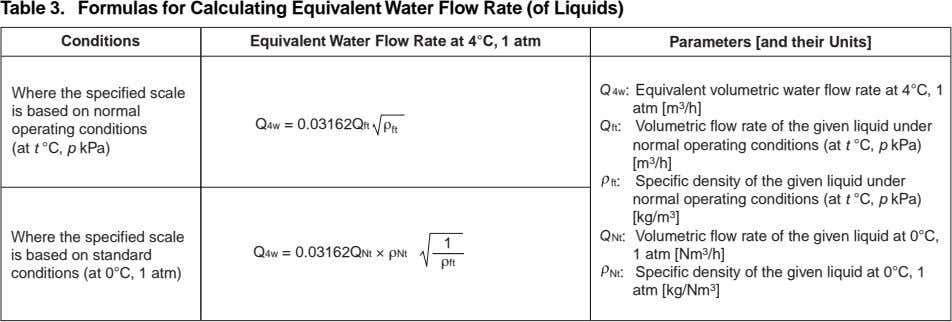 Table 3. Formulas for Calculating Equivalent Water Flow Rate (of Liquids) Conditions Equivalent Water Flow