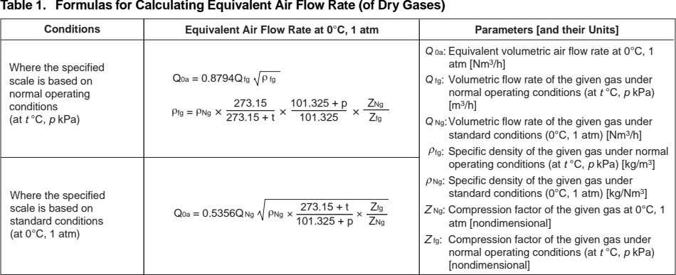 Table 1. Formulas for Calculating Equivalent Air Flow Rate (of Dry Gases) Conditions Equivalent Air