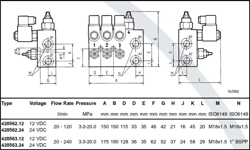 Type Voltage Flow Rate Pressure A BDDEFGHJKL M N l/min MPa mm mm mm mm