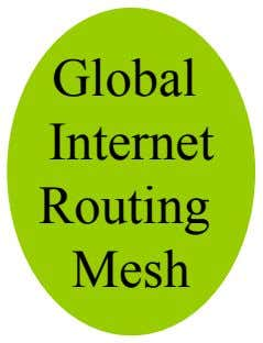 Global Internet Routing Mesh