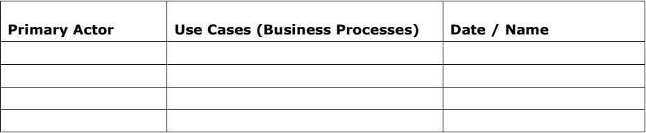 Primary Actor Use Cases (Business Processes) Date / Name
