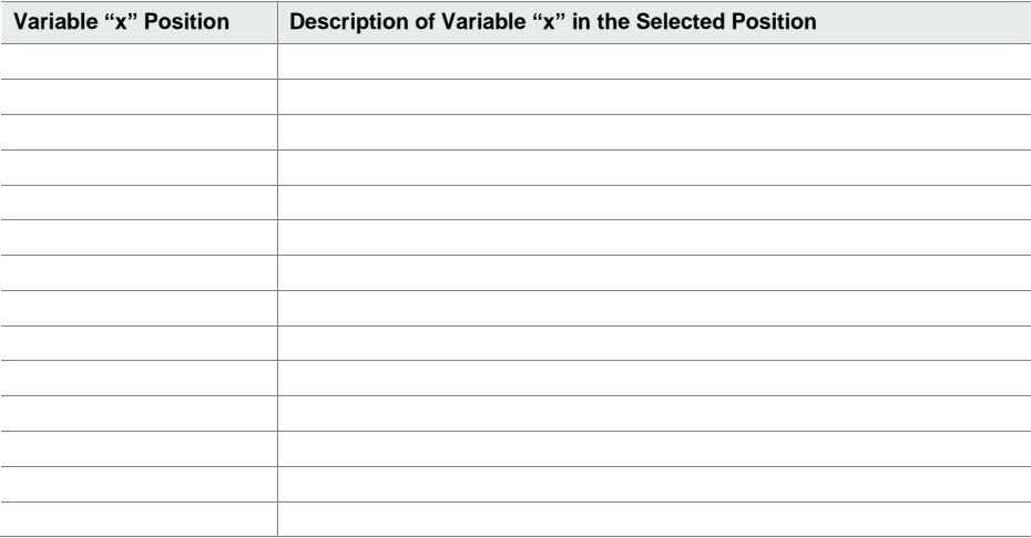 Variable x Position Description of Variable x in the Selected Position