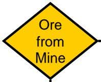 Ore from Mine