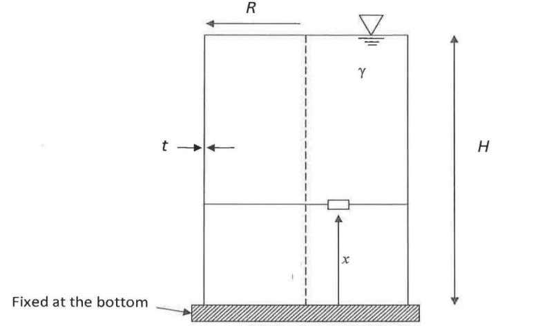 stress-resultant Vertical stress-resultant R H t N N θ x Fig. 1 : Vertical cross section