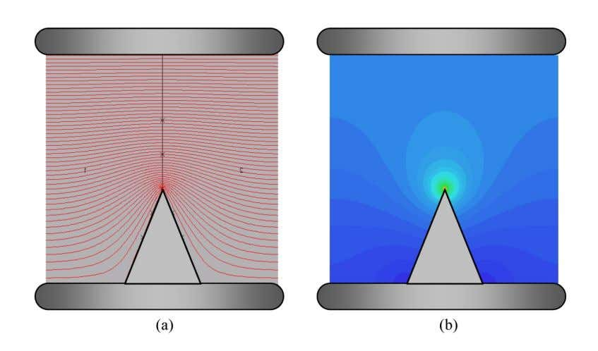 the very localized high-field region shown in Fig. 12(b). Fig. 12: (a) Equipotential lines and (b)