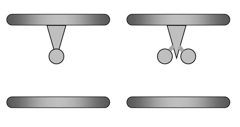 to shield a point with two different types of corona shield. Fig. 16: Two examples of