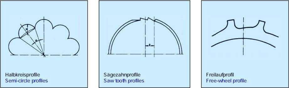 Halbkreisprofile Semi-circle profiles Sägezahnprofile Saw tooth profiles Freilaufprofil Free-wheel profile