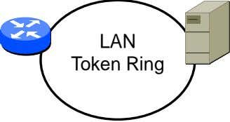 LAN Token Ring