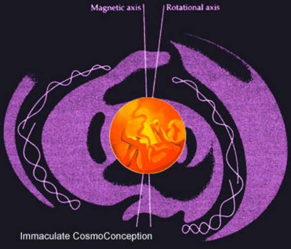 The immaculate Cosmo Conception The birth of planetary Christ consciousness EARTH'S NOOSPHERE GEMSIS Radiation Belt