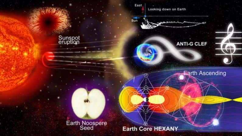 more: Dark-Energy-Cosmic-Trickster Dr. Adam Riess - Dark Energy Hexany - notes placed on the vertices of